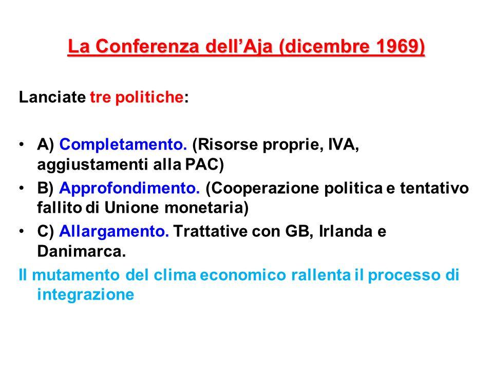 La Conferenza dellAja (dicembre 1969) Lanciate tre politiche: A) Completamento. (Risorse proprie, IVA, aggiustamenti alla PAC) B) Approfondimento. (Co