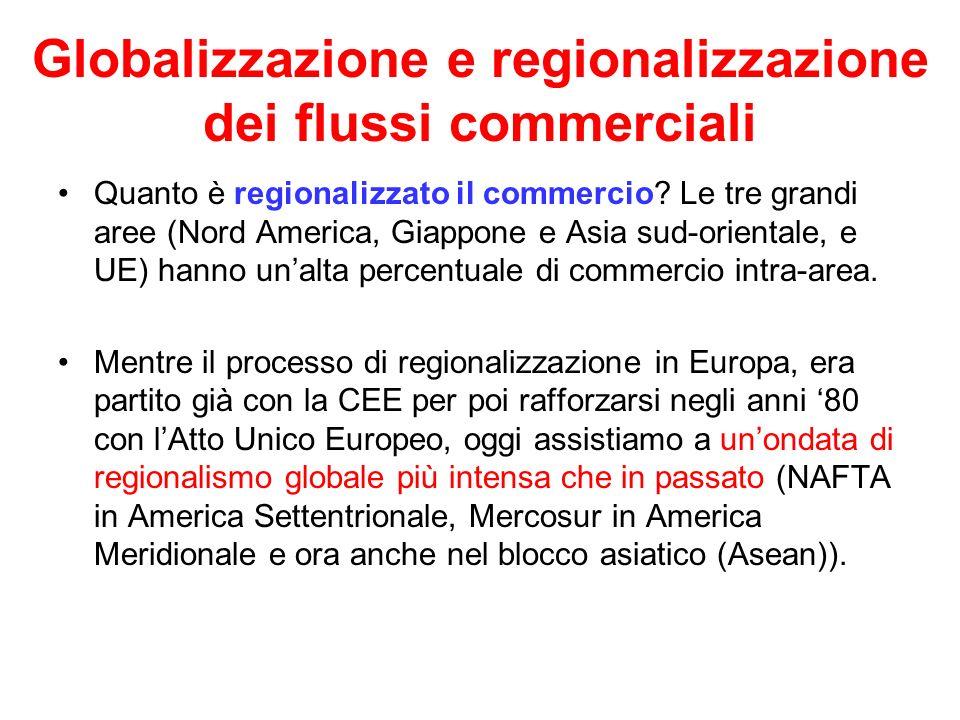 Globalizzazione e regionalizzazione dei flussi commerciali Quanto è regionalizzato il commercio? Le tre grandi aree (Nord America, Giappone e Asia sud