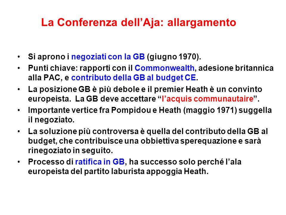 La Conferenza dellAja: allargamento Si aprono i negoziati con la GB (giugno 1970). Punti chiave: rapporti con il Commonwealth, adesione britannica all