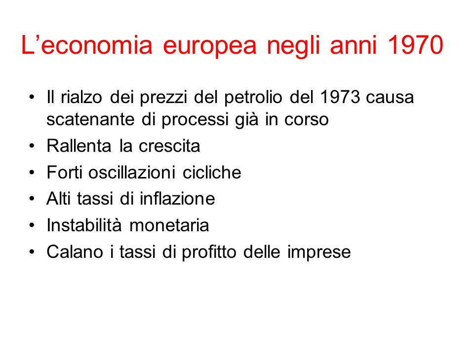 Leconomia europea negli anni 1970 Il rialzo dei prezzi del petrolio del 1973 causa scatenante di processi già in corso Rallenta la crescita Forti osci