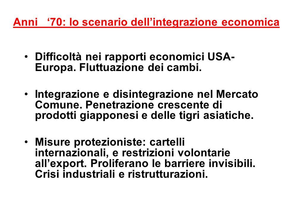 Anni 70: lo scenario dellintegrazione economica Difficoltà nei rapporti economici USA- Europa. Fluttuazione dei cambi. Integrazione e disintegrazione