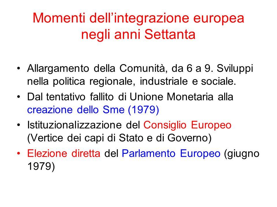 Momenti dellintegrazione europea negli anni Settanta Allargamento della Comunità, da 6 a 9. Sviluppi nella politica regionale, industriale e sociale.