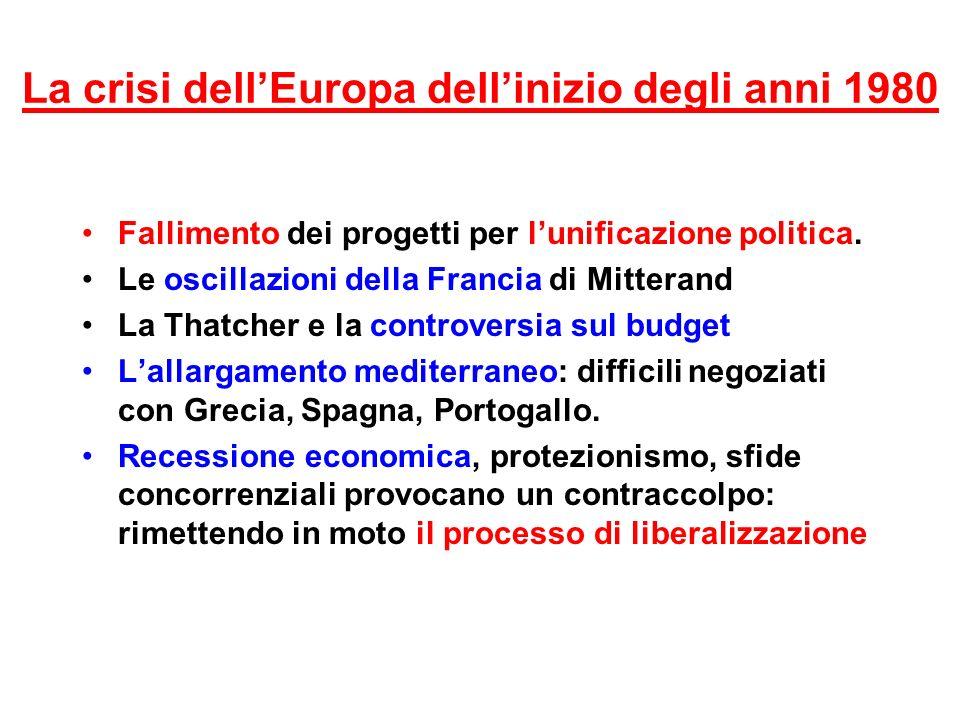 La crisi dellEuropa dellinizio degli anni 1980 Fallimento dei progetti per lunificazione politica. Le oscillazioni della Francia di Mitterand La Thatc