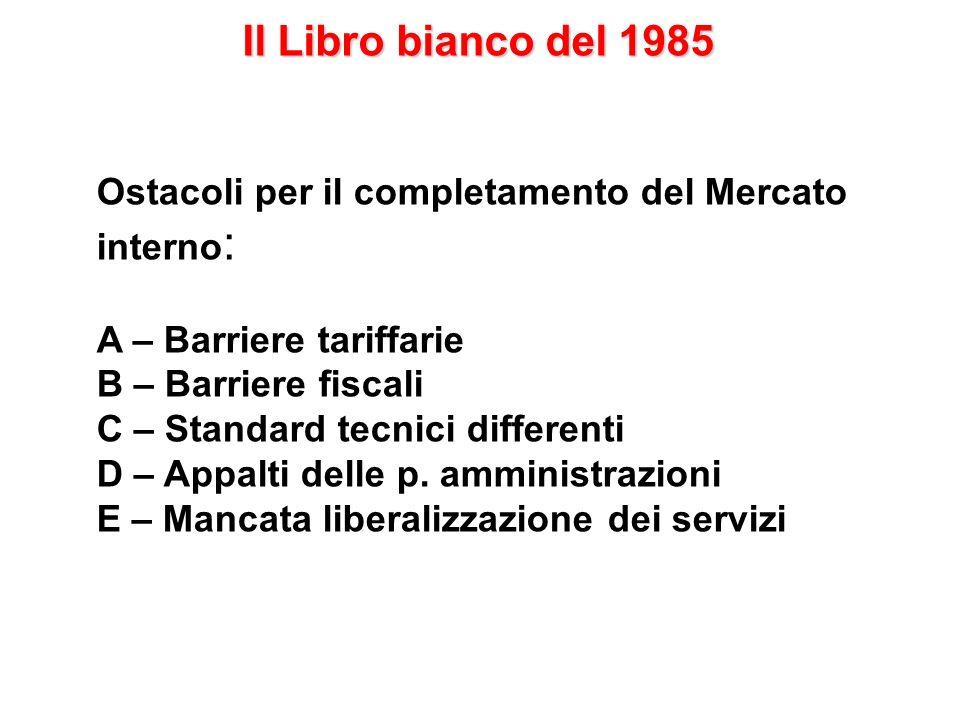 Il Libro bianco del 1985 Ostacoli per il completamento del Mercato interno : A – Barriere tariffarie B – Barriere fiscali C – Standard tecnici differe