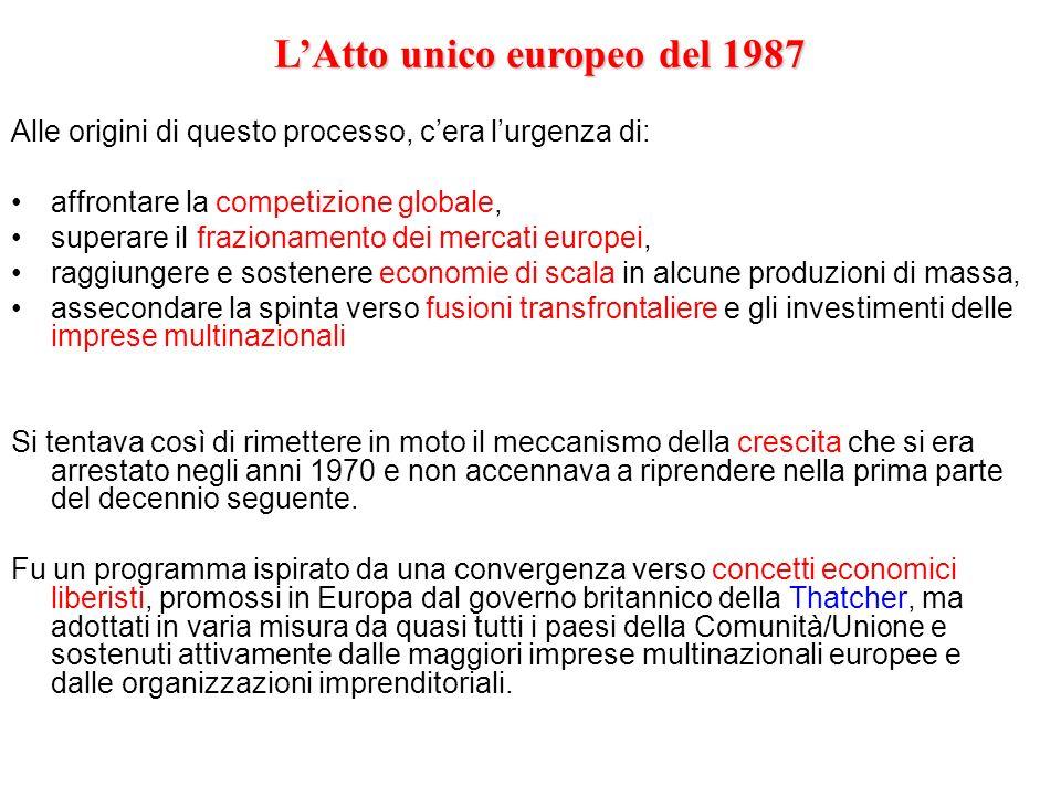 Alle origini di questo processo, cera lurgenza di: affrontare la competizione globale, superare il frazionamento dei mercati europei, raggiungere e so