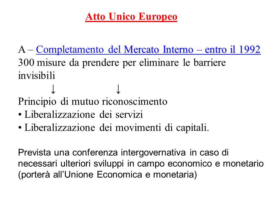Atto Unico Europeo Mercato Interno – entro il 1992 A – Completamento del Mercato Interno – entro il 1992 300 misure da prendere per eliminare le barri