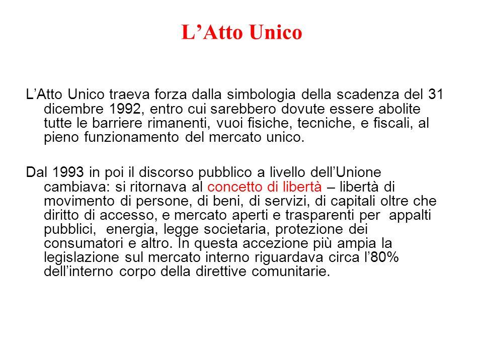 LAtto Unico LAtto Unico traeva forza dalla simbologia della scadenza del 31 dicembre 1992, entro cui sarebbero dovute essere abolite tutte le barriere