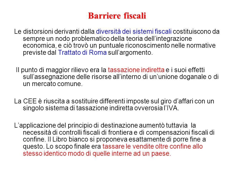 Barriere fiscali Le distorsioni derivanti dalla diversità dei sistemi fiscali costituiscono da sempre un nodo problematico della teoria dellintegrazio