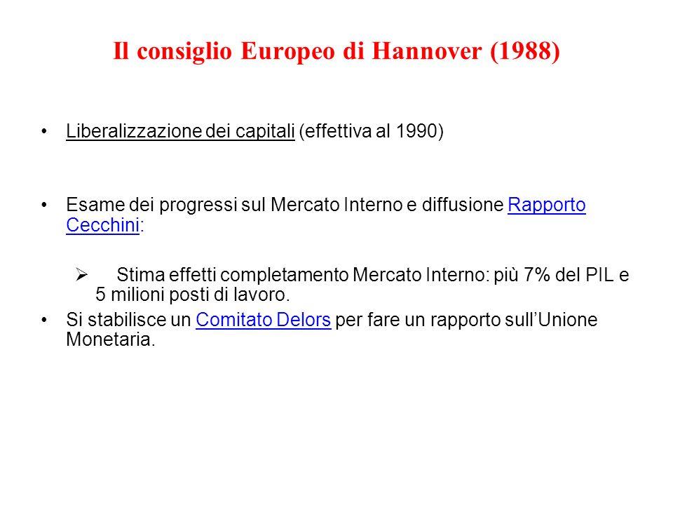 Il consiglio Europeo di Hannover (1988) Liberalizzazione dei capitali (effettiva al 1990) Esame dei progressi sul Mercato Interno e diffusione Rapport