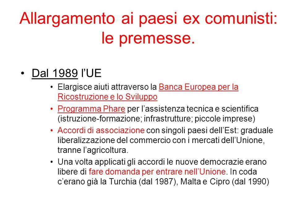 Allargamento ai paesi ex comunisti: le premesse. Dal 1989 lUE Elargisce aiuti attraverso la Banca Europea per la Ricostruzione e lo Sviluppo Programma