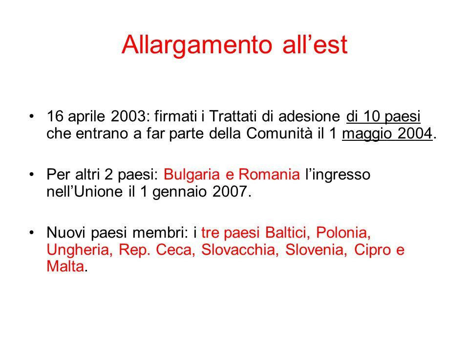 Allargamento allest 16 aprile 2003: firmati i Trattati di adesione di 10 paesi che entrano a far parte della Comunità il 1 maggio 2004. Per altri 2 pa