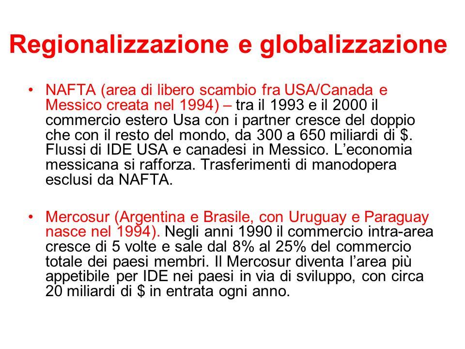 Regionalizzazione e globalizzazione NAFTA (area di libero scambio fra USA/Canada e Messico creata nel 1994) – tra il 1993 e il 2000 il commercio ester