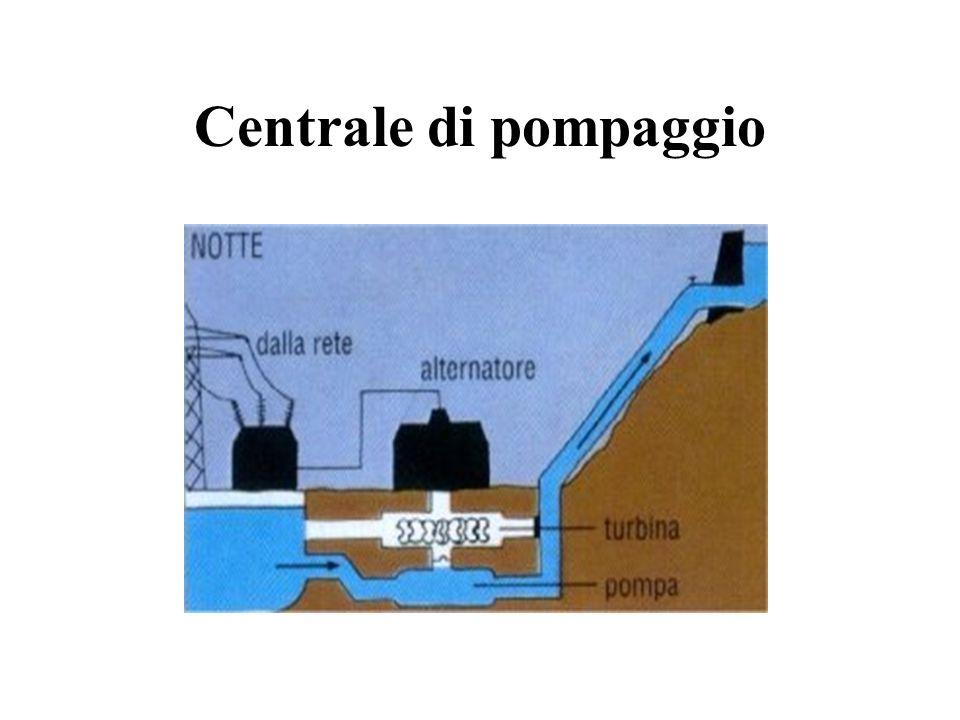 Centrale di pompaggio