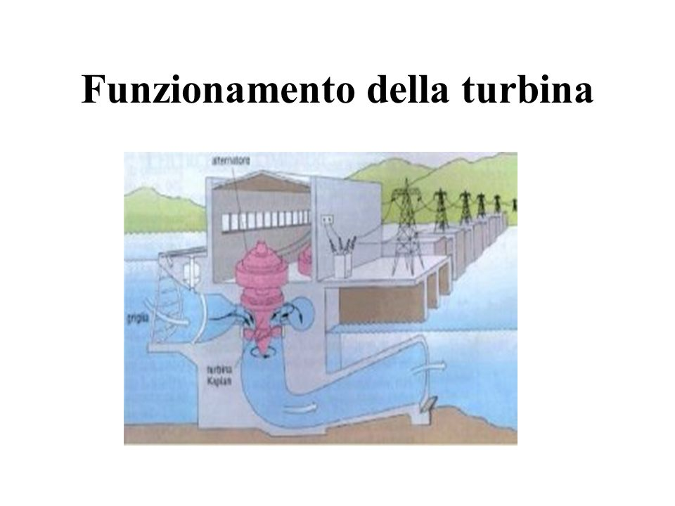 Funzionamento della turbina