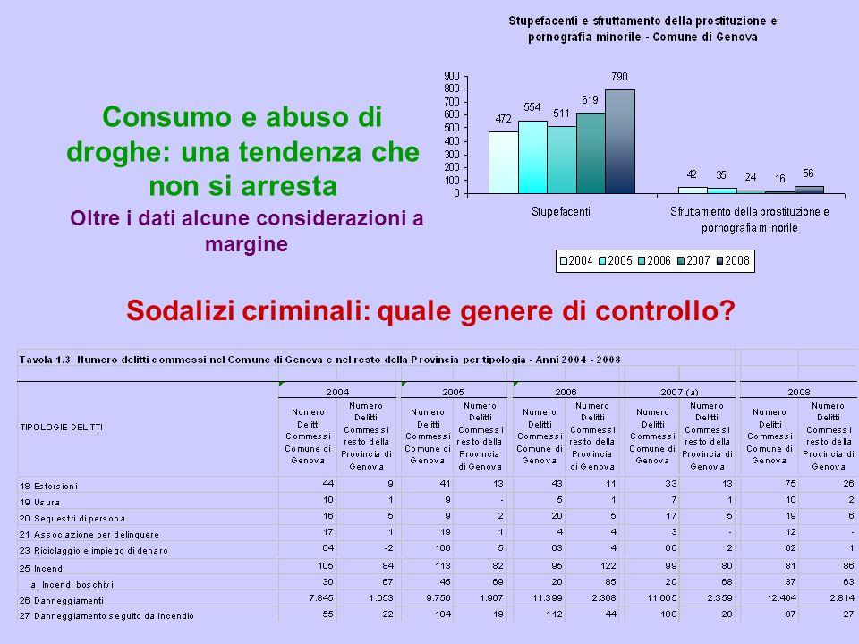 Dal - 15% al - 40%