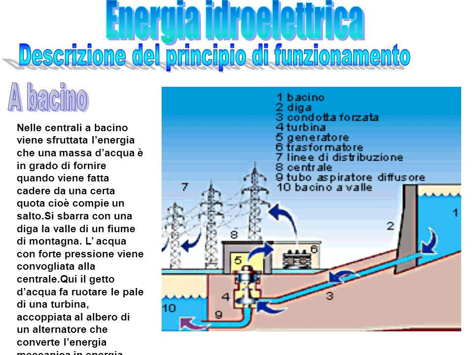 Nelle centrali a bacino viene sfruttata lenergia che una massa dacqua è in grado di fornire quando viene fatta cadere da una certa quota cioè compie u