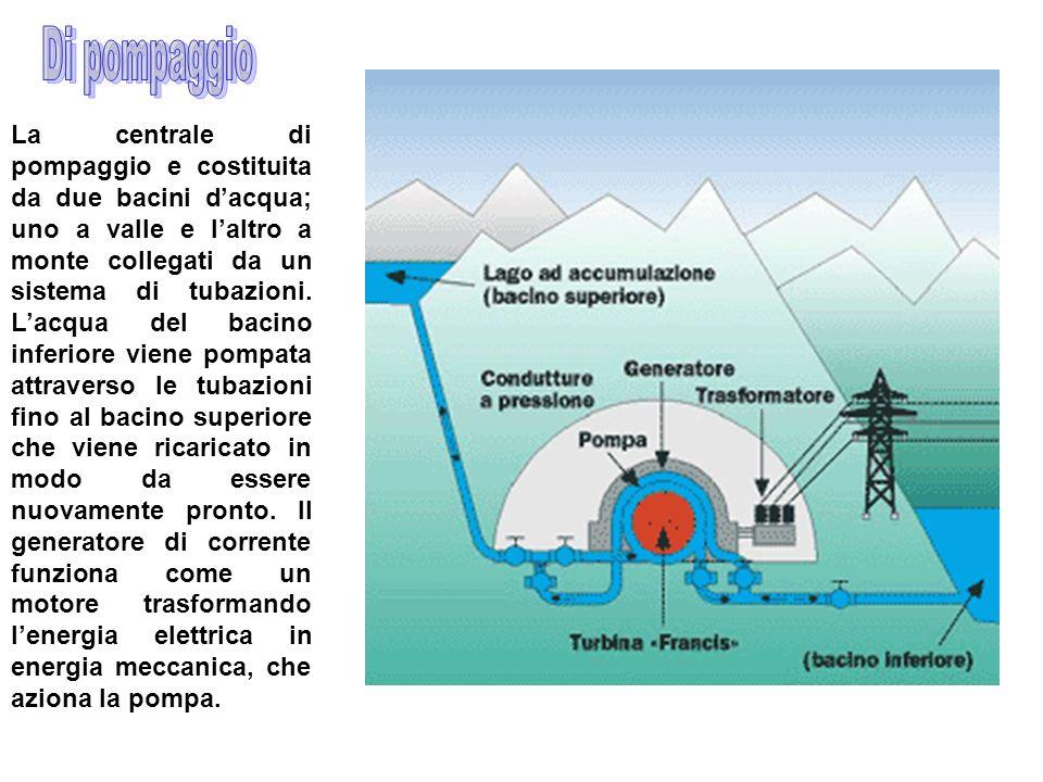 La centrale di pompaggio e costituita da due bacini dacqua; uno a valle e laltro a monte collegati da un sistema di tubazioni. Lacqua del bacino infer