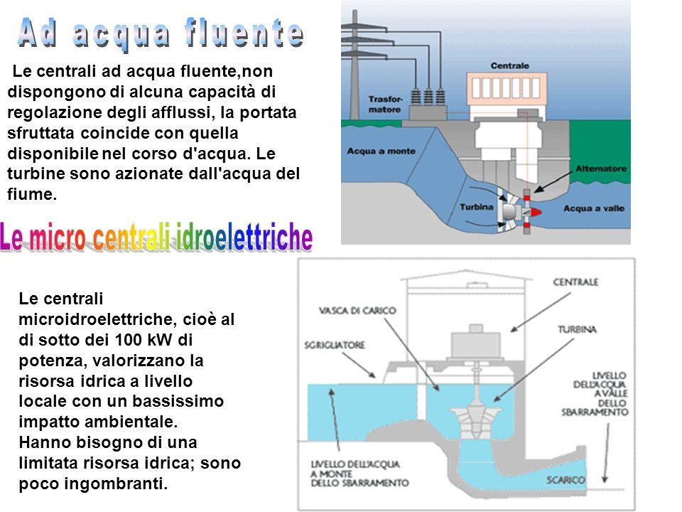 Le centrali ad acqua fluente,non dispongono di alcuna capacità di regolazione degli afflussi, la portata sfruttata coincide con quella disponibile nel