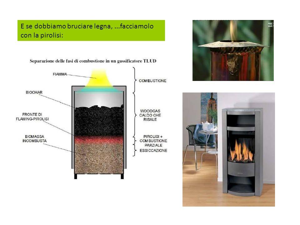 E se dobbiamo bruciare legna,...facciamolo con la pirolisi: