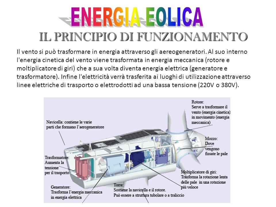 IL PRINCIPIO DI FUNZIONAMENTO Il vento si può trasformare in energia attraverso gli aereogeneratori. Al suo interno l'energia cinetica del vento viene