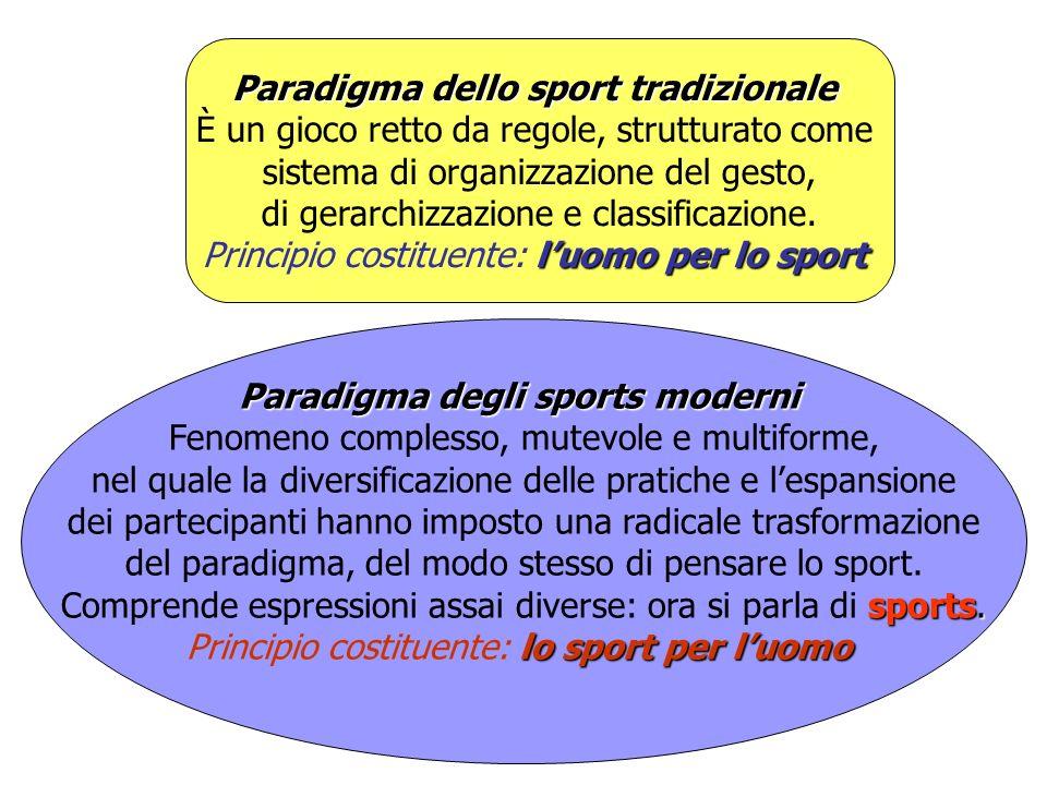 Paradigma dello sport tradizionale È un gioco retto da regole, strutturato come sistema di organizzazione del gesto, di gerarchizzazione e classificazione.