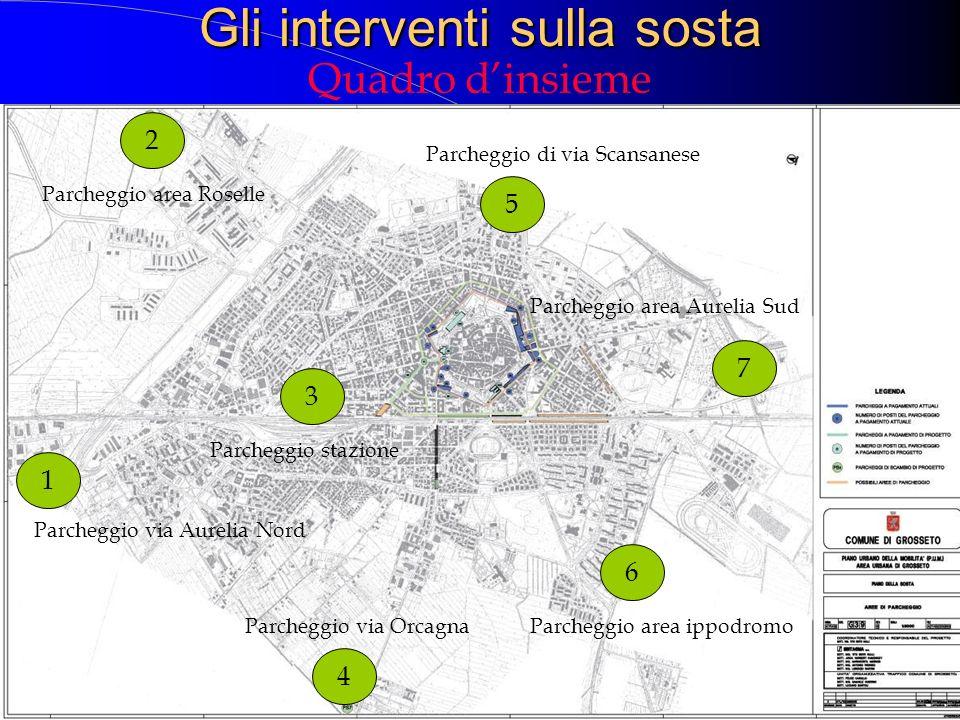 Gli interventi sulla sosta Quadro dinsieme Parcheggio via Aurelia Nord 1 Parcheggio stazione 3 Parcheggio area Roselle 2 Parcheggio di via Scansanese