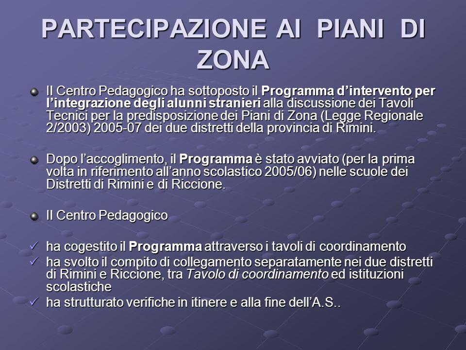 PARTECIPAZIONE AI PIANI DI ZONA Il Centro Pedagogico ha sottoposto il Programma dintervento per lintegrazione degli alunni stranieri alla discussione dei Tavoli Tecnici per la predisposizione dei Piani di Zona (Legge Regionale 2/2003) 2005-07 dei due distretti della provincia di Rimini.