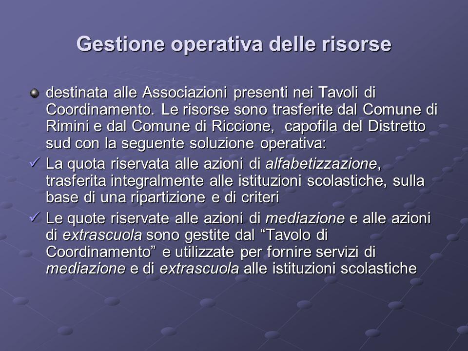 Gestione operativa delle risorse destinata alle Associazioni presenti nei Tavoli di Coordinamento.