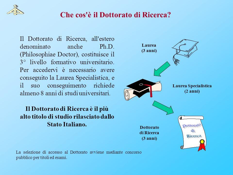 Che cos'è il Dottorato di Ricerca? Il Dottorato di Ricerca, all'estero denominato anche Ph.D. (Philosophiae Doctor), costituisce il 3° livello formati