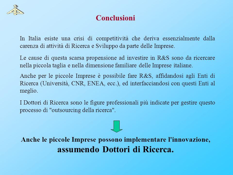Conclusioni In Italia esiste una crisi di competitività che deriva essenzialmente dalla carenza di attività di Ricerca e Sviluppo da parte delle Impre