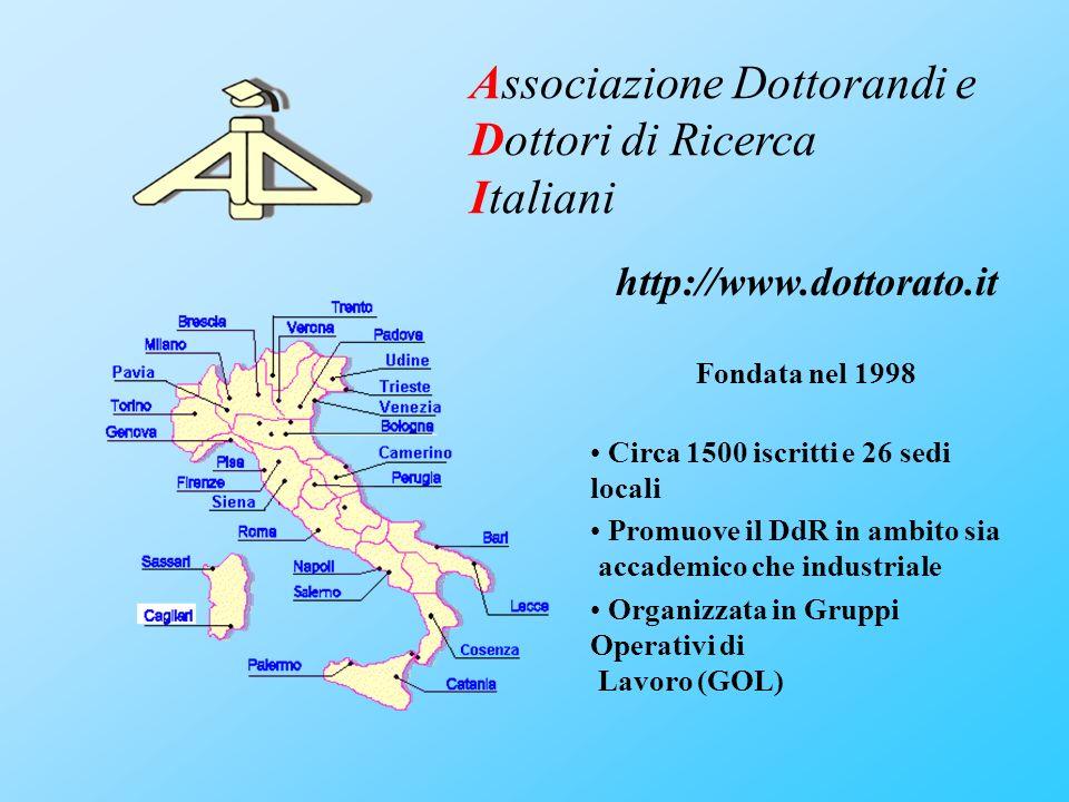 http://www.dottorato.it Fondata nel 1998 Circa 1500 iscritti e 26 sedi locali Promuove il DdR in ambito sia accademico che industriale Organizzata in