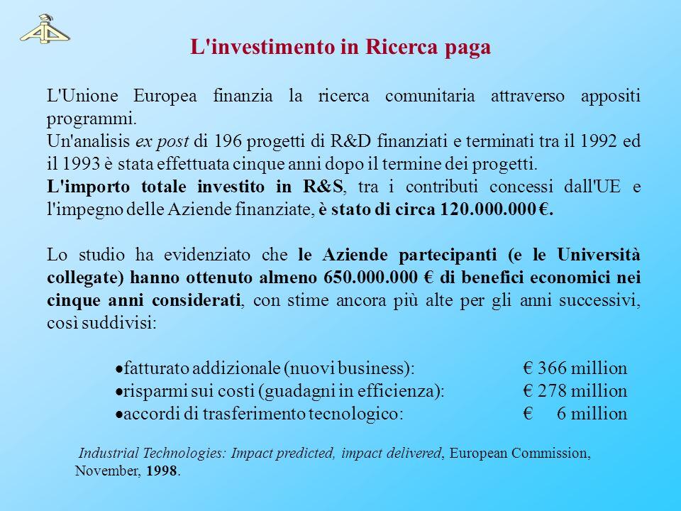 L'Unione Europea finanzia la ricerca comunitaria attraverso appositi programmi. Un'analisis ex post di 196 progetti di R&D finanziati e terminati tra