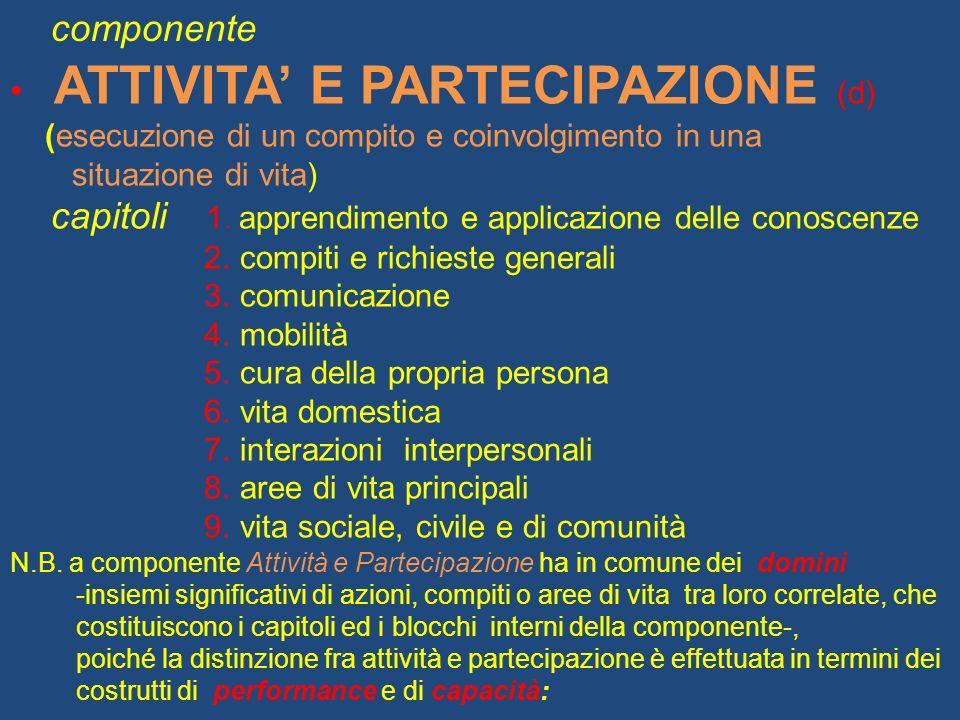 ATTIVITA E PARTECIPAZIONE (d) (esecuzione di un compito e coinvolgimento in una situazione di vita) capitoli 1.