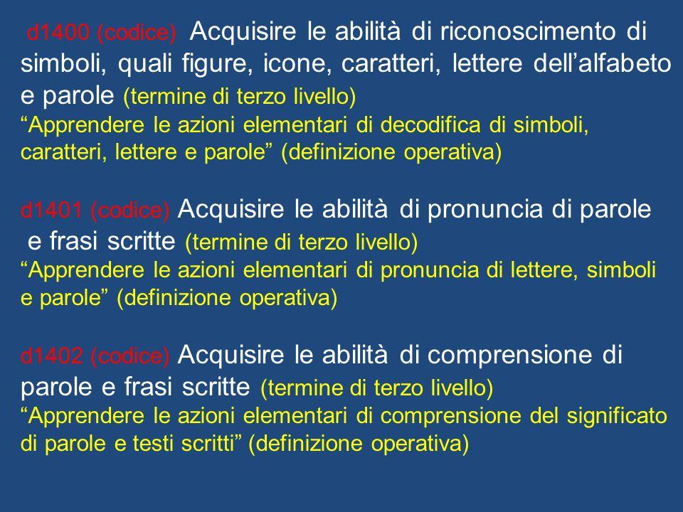 d1400 (codice) Acquisire le abilità di riconoscimento di simboli, quali figure, icone, caratteri, lettere dellalfabeto e parole (termine di terzo livello) Apprendere le azioni elementari di decodifica di simboli, caratteri, lettere e parole (definizione operativa) d1401 (codice) Acquisire le abilità di pronuncia di parole e frasi scritte (termine di terzo livello) Apprendere le azioni elementari di pronuncia di lettere, simboli e parole (definizione operativa) d1402 (codice) Acquisire le abilità di comprensione di parole e frasi scritte (termine di terzo livello) Apprendere le azioni elementari di comprensione del significato di parole e testi scritti (definizione operativa)