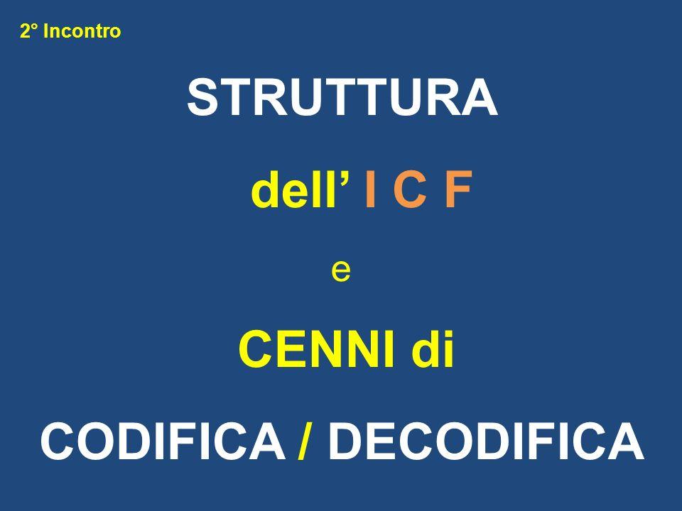 CHECKLIST ( ) e PROFILO DESCRITTIVO DI FUNZIONAMENTO ( )