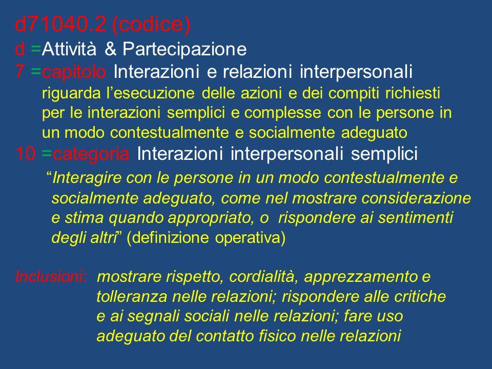 d71040.2 (codice) d =Attività & Partecipazione 7 =capitolo Interazioni e relazioni interpersonali riguarda lesecuzione delle azioni e dei compiti richiesti per le interazioni semplici e complesse con le persone in un modo contestualmente e socialmente adeguato 10 =categoria Interazioni interpersonali semplici Interagire con le persone in un modo contestualmente e socialmente adeguato, come nel mostrare considerazione e stima quando appropriato, o rispondere ai sentimenti degli altri (definizione operativa) Inclusioni: mostrare rispetto, cordialità, apprezzamento e tolleranza nelle relazioni; rispondere alle critiche e ai segnali sociali nelle relazioni; fare uso adeguato del contatto fisico nelle relazioni