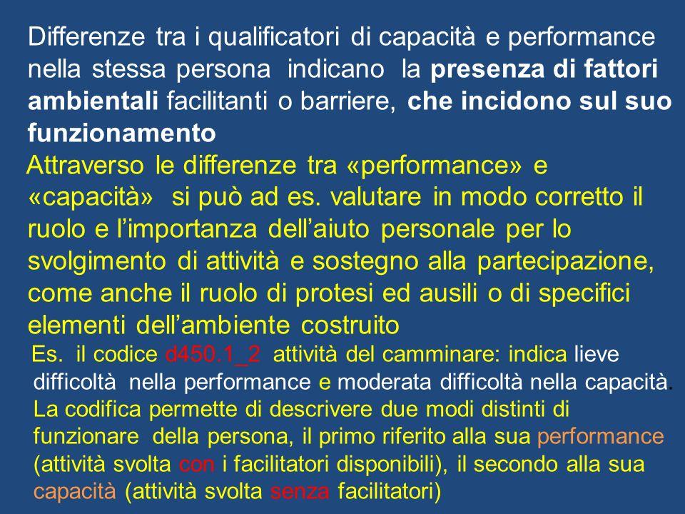 Differenze tra i qualificatori di capacità e performance nella stessa persona indicano la presenza di fattori ambientali facilitanti o barriere, che incidono sul suo funzionamento Attraverso le differenze tra «performance» e «capacità» si può ad es.
