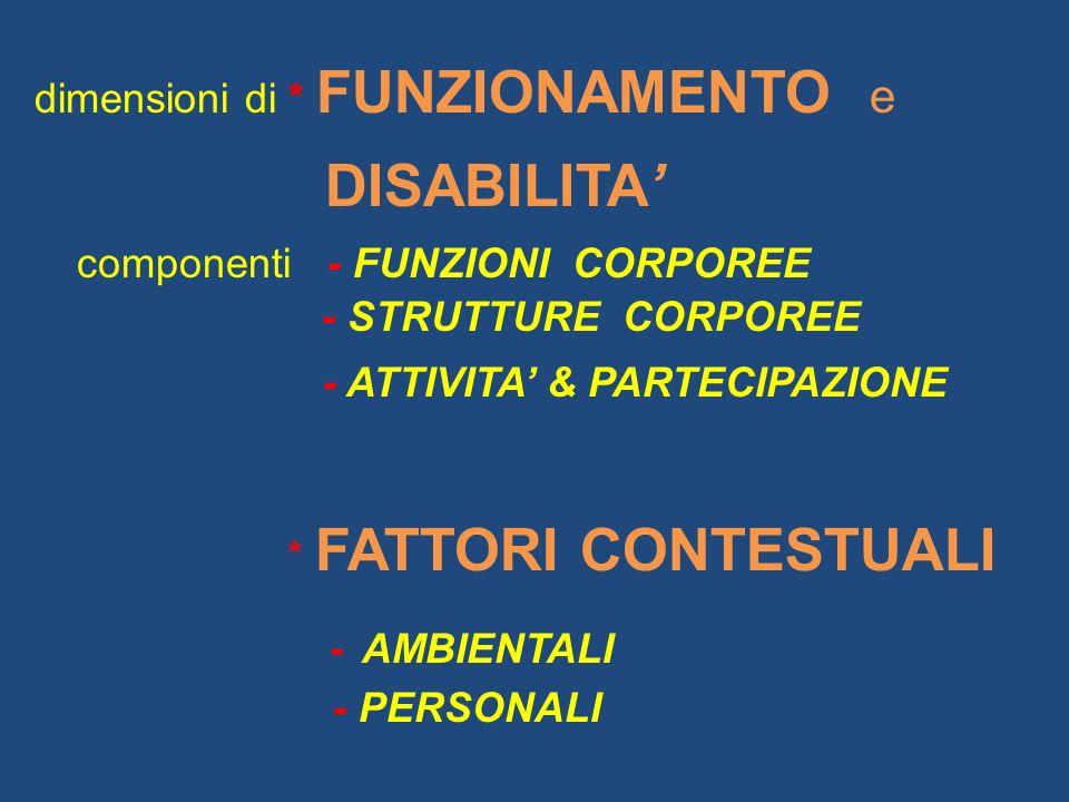 dimensioni di * FUNZIONAMENTO e DISABILITA componenti - FUNZIONI CORPOREE - STRUTTURE CORPOREE - ATTIVITA & PARTECIPAZIONE * FATTORI CONTESTUALI - AMBIENTALI - PERSONALI