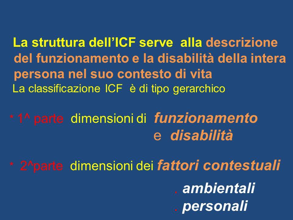 La struttura dellICF serve alla descrizione del funzionamento e la disabilità della intera persona nel suo contesto di vita La classificazione ICF è di tipo gerarchico * 1^ parte dimensioni di funzionamento e disabilità * 2^parte dimensioni dei fattori contestuali.