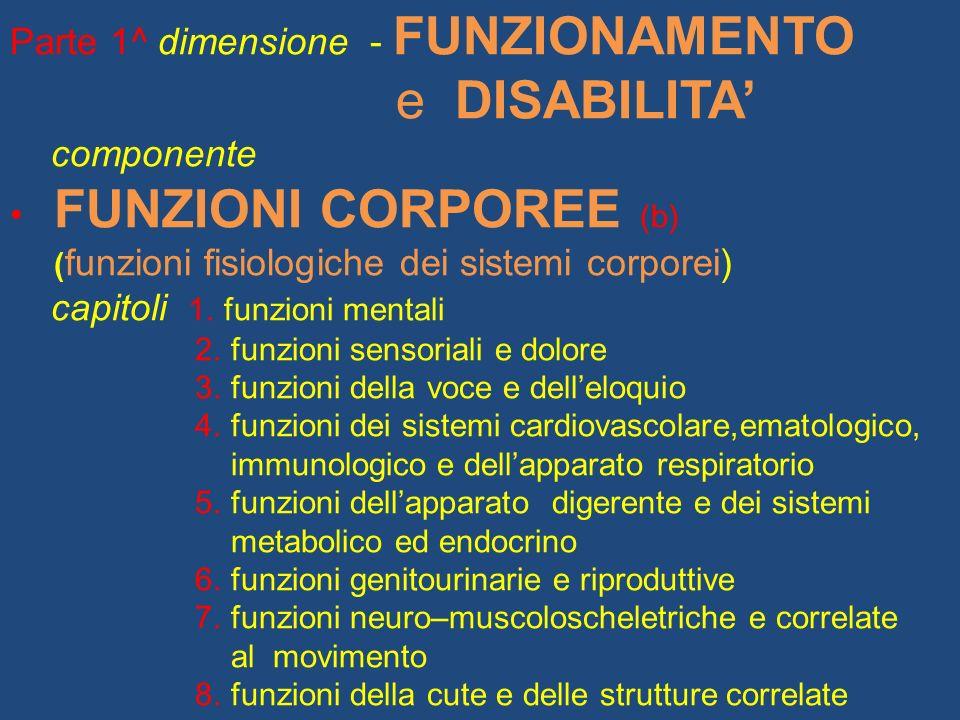 Parte 1^ dimensione - FUNZIONAMENTO e DISABILITA componente FUNZIONI CORPOREE (b) ( funzioni fisiologiche dei sistemi corporei) capitoli 1.