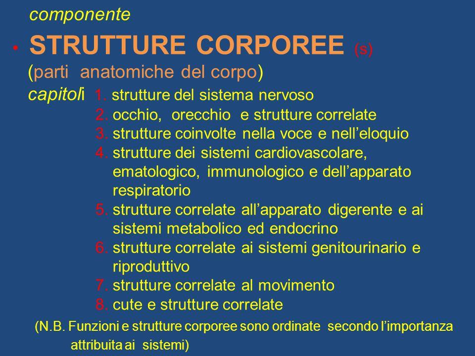 STRUTTURE CORPOREE (s) (parti anatomiche del corpo) capitoli 1.