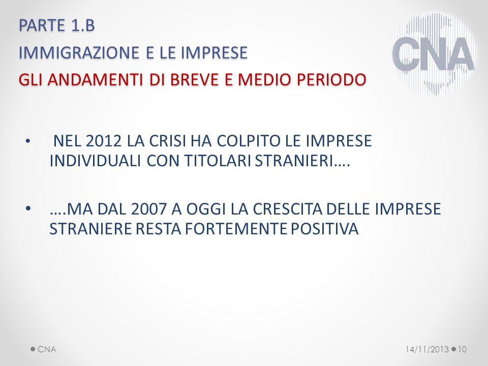 PARTE 1.B IMMIGRAZIONE E LE IMPRESE GLI ANDAMENTI DI BREVE E MEDIO PERIODO NEL 2012 LA CRISI HA COLPITO LE IMPRESE INDIVIDUALI CON TITOLARI STRANIERI…