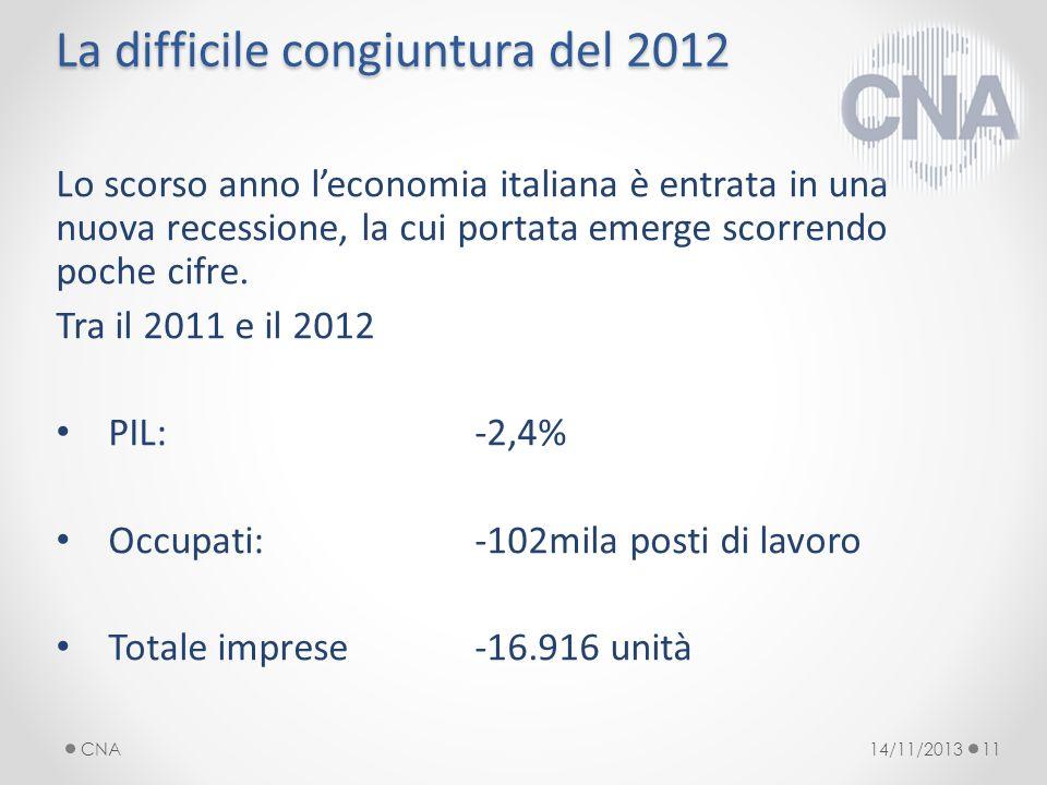 La difficile congiuntura del 2012 Lo scorso anno leconomia italiana è entrata in una nuova recessione, la cui portata emerge scorrendo poche cifre.