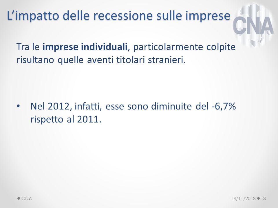Limpatto delle recessione sulle imprese Tra le imprese individuali, particolarmente colpite risultano quelle aventi titolari stranieri. Nel 2012, infa