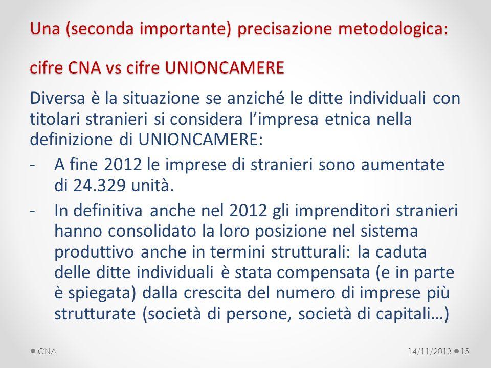 Una (seconda importante) precisazione metodologica: cifre CNA vs cifre UNIONCAMERE Diversa è la situazione se anziché le ditte individuali con titolar