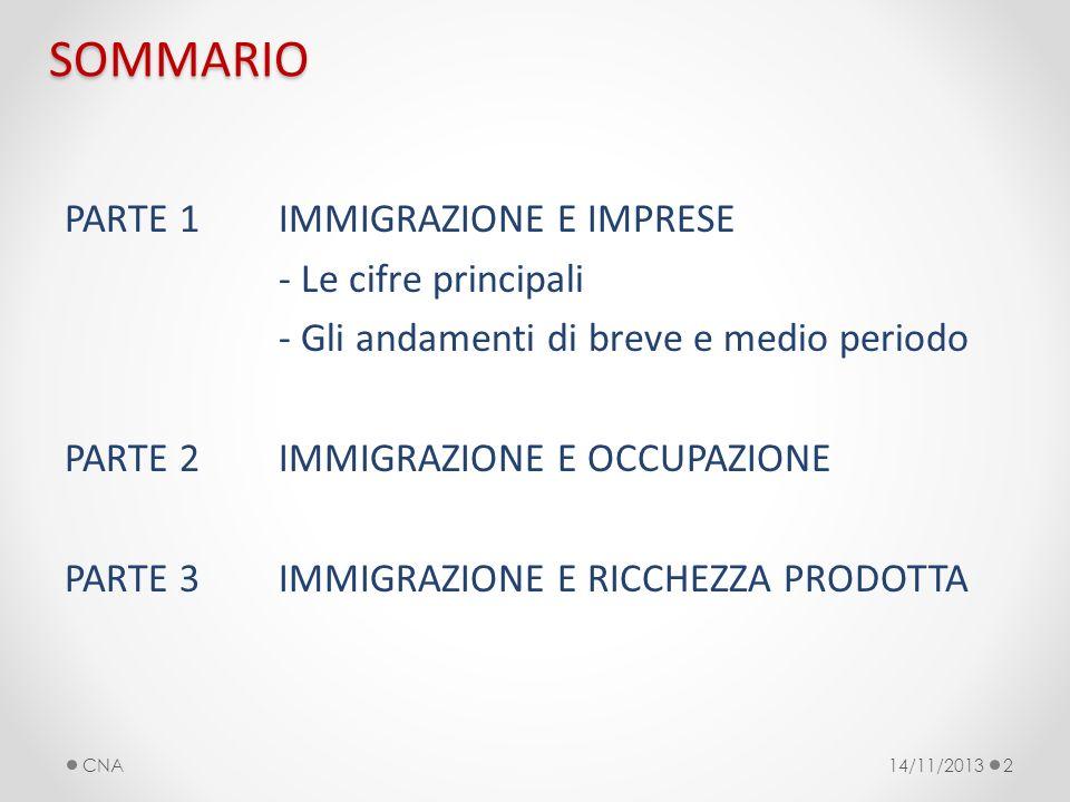 SOMMARIO PARTE 1 IMMIGRAZIONE E IMPRESE - Le cifre principali - Gli andamenti di breve e medio periodo PARTE 2IMMIGRAZIONE E OCCUPAZIONE PARTE 3IMMIGRAZIONE E RICCHEZZA PRODOTTA 14/11/2013CNA2