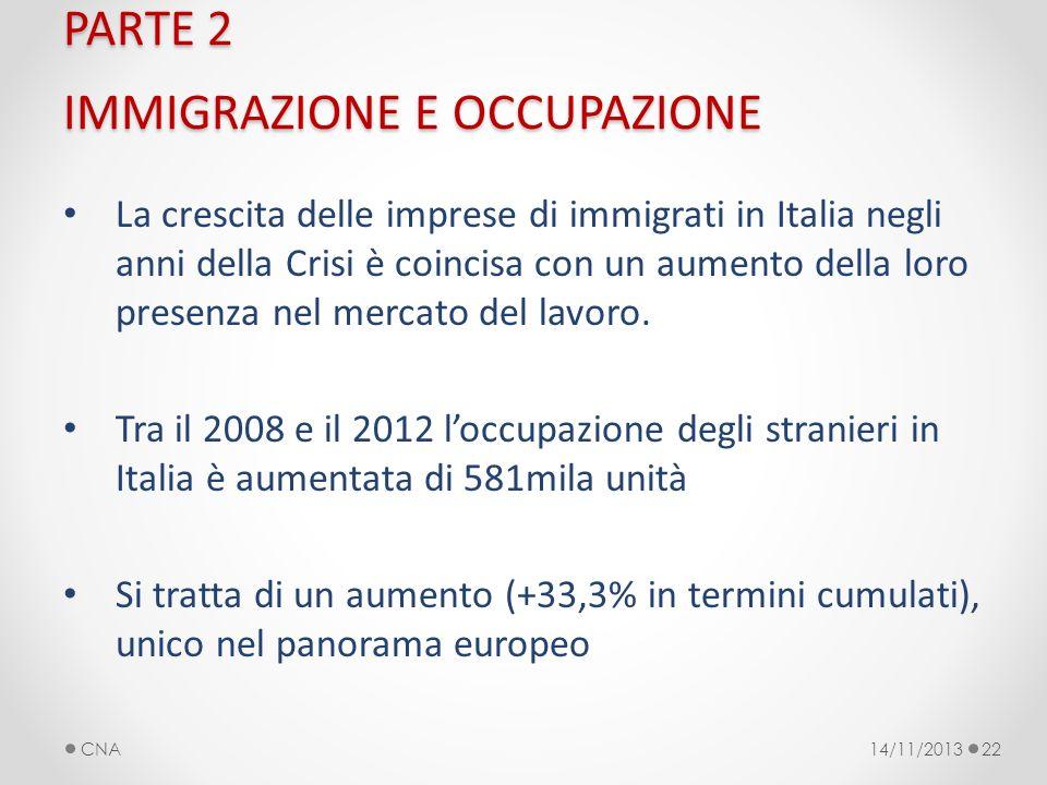 PARTE 2 IMMIGRAZIONE E OCCUPAZIONE La crescita delle imprese di immigrati in Italia negli anni della Crisi è coincisa con un aumento della loro presenza nel mercato del lavoro.