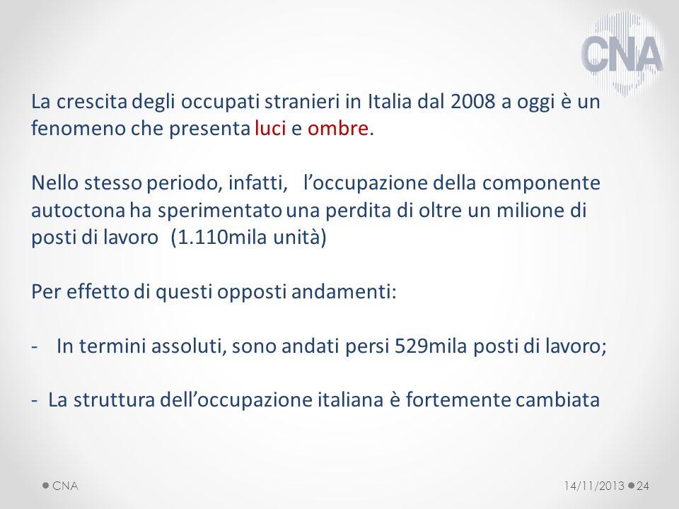 14/11/2013CNA24 La crescita degli occupati stranieri in Italia dal 2008 a oggi è un fenomeno che presenta luci e ombre. Nello stesso periodo, infatti,