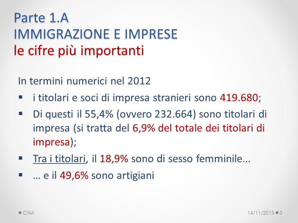 Parte 1.A IMMIGRAZIONE E IMPRESE le cifre più importanti In termini numerici nel 2012 i titolari e soci di impresa stranieri sono 419.680; Di questi i