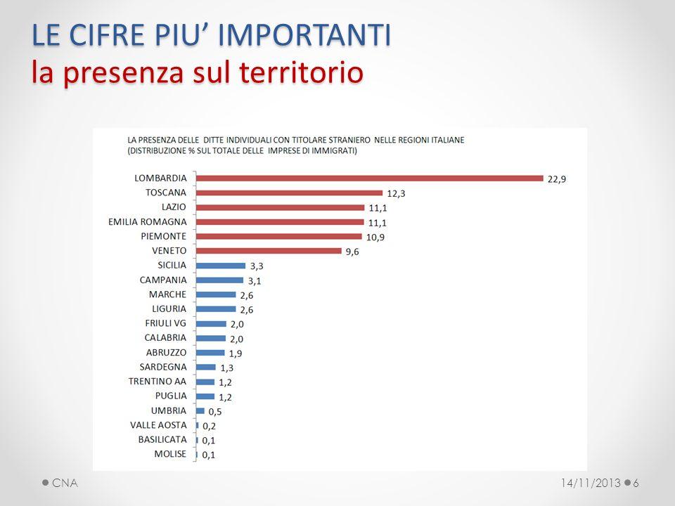 LE CIFRE PIU IMPORTANTI la presenza sul territorio 14/11/2013CNA6